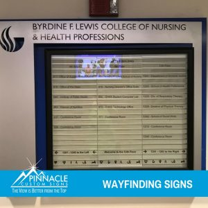 wayfinding signs help guide customers and employees to where they need to go